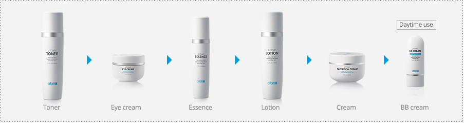 les 6 étapes de layering atomy skin care 6 system